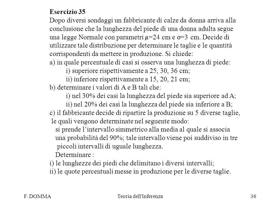 F. DOMMATeoria dell'Inferenza36 Esercizio 35 Dopo diversi sondaggi un fabbricante di calze da donna arriva alla conclusione che la lunghezza del piede