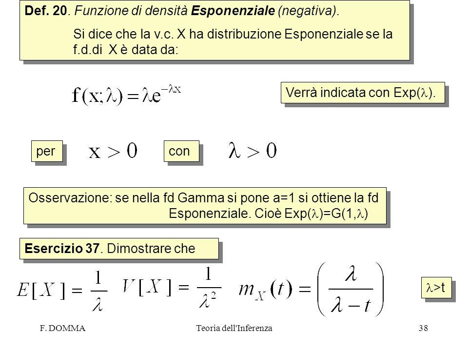F. DOMMATeoria dell'Inferenza38 Def. 20. Funzione di densità Esponenziale (negativa). Si dice che la v.c. X ha distribuzione Esponenziale se la f.d.di