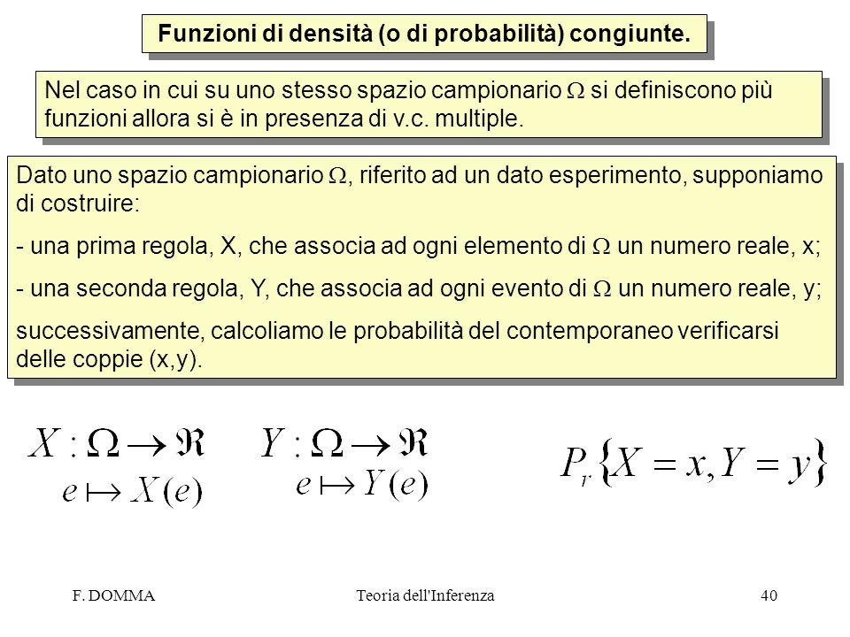 F. DOMMATeoria dell'Inferenza40 Funzioni di densità (o di probabilità) congiunte. Nel caso in cui su uno stesso spazio campionario si definiscono più