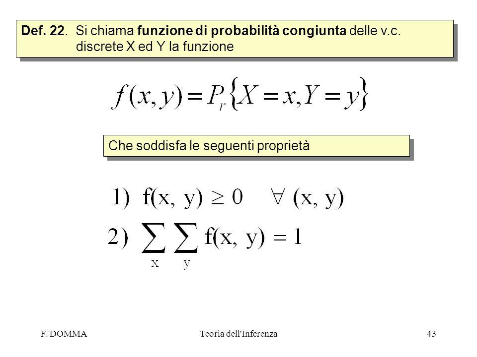 F. DOMMATeoria dell'Inferenza43 Def. 22. Si chiama funzione di probabilità congiunta delle v.c. discrete X ed Y la funzione Che soddisfa le seguenti p