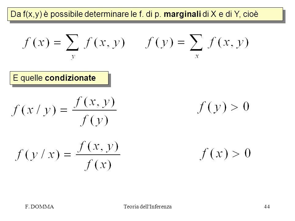 F. DOMMATeoria dell'Inferenza44 Da f(x,y) è possibile determinare le f. di p. marginali di X e di Y, cioè E quelle condizionate