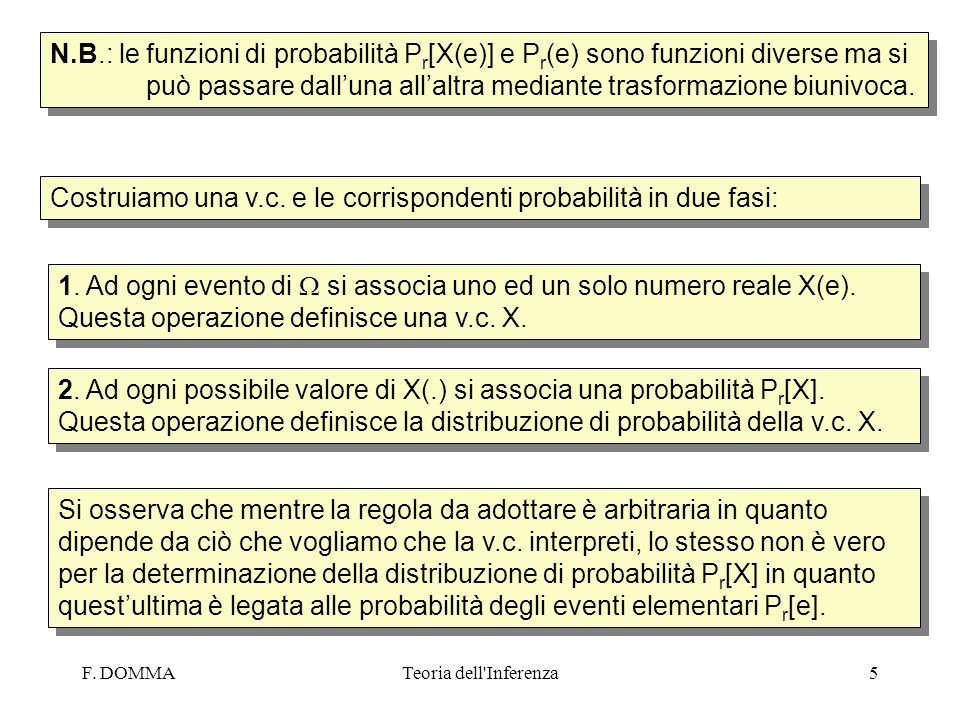 F. DOMMATeoria dell'Inferenza5 N.B.: le funzioni di probabilità P r [X(e)] e P r (e) sono funzioni diverse ma si può passare dalluna allaltra mediante