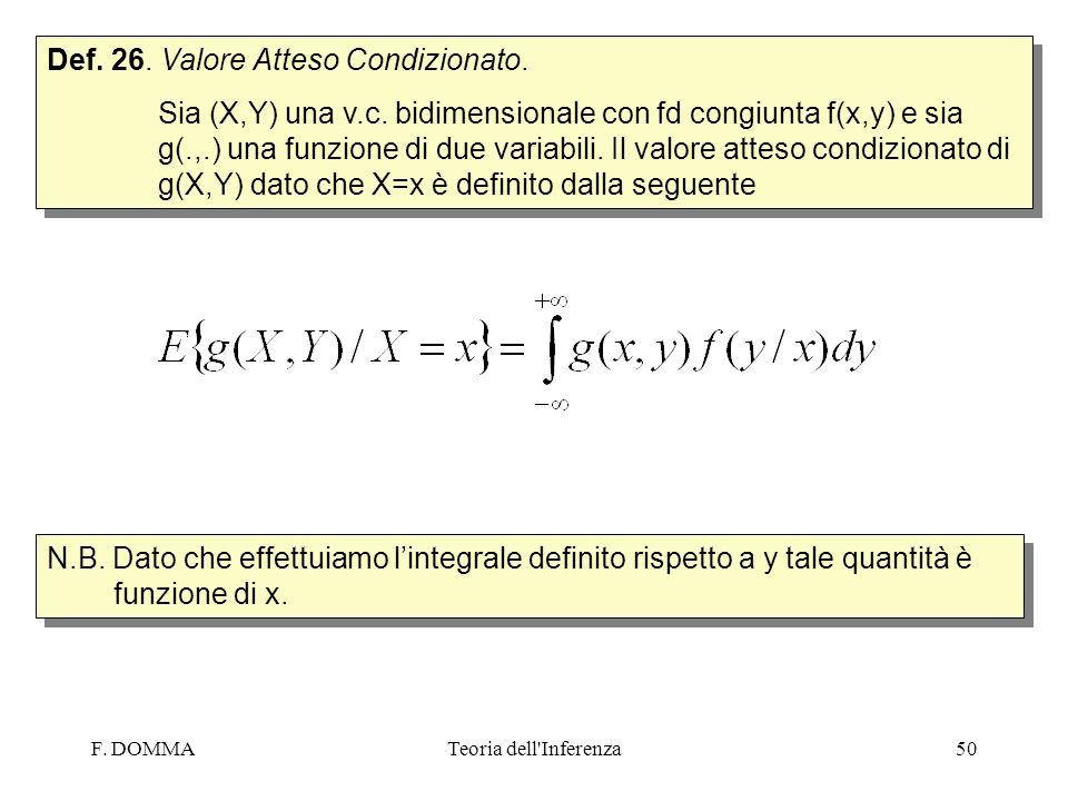F. DOMMATeoria dell'Inferenza50 Def. 26. Valore Atteso Condizionato. Sia (X,Y) una v.c. bidimensionale con fd congiunta f(x,y) e sia g(.,.) una funzio