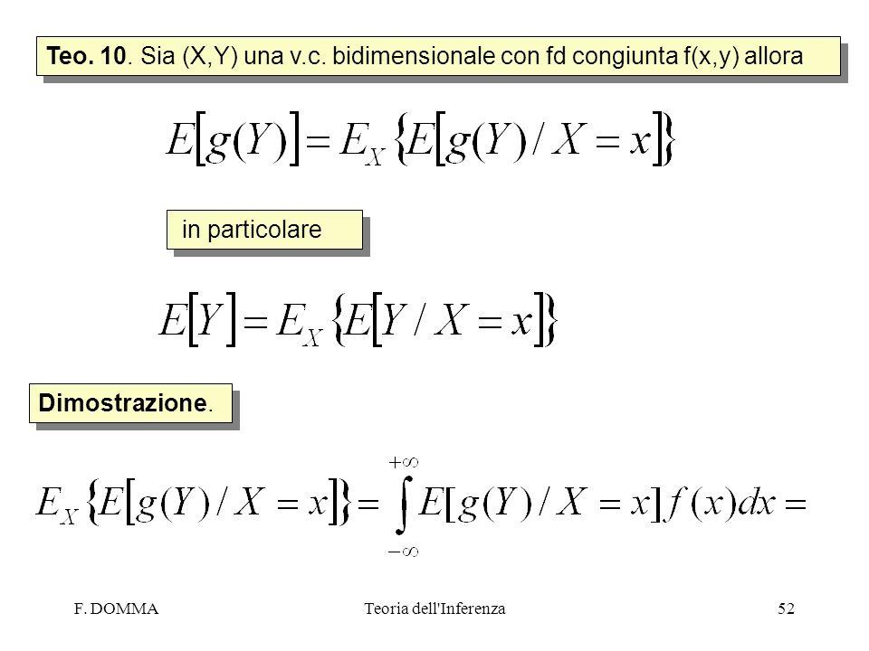 F. DOMMATeoria dell'Inferenza52 Teo. 10. Sia (X,Y) una v.c. bidimensionale con fd congiunta f(x,y) allora in particolare Dimostrazione.