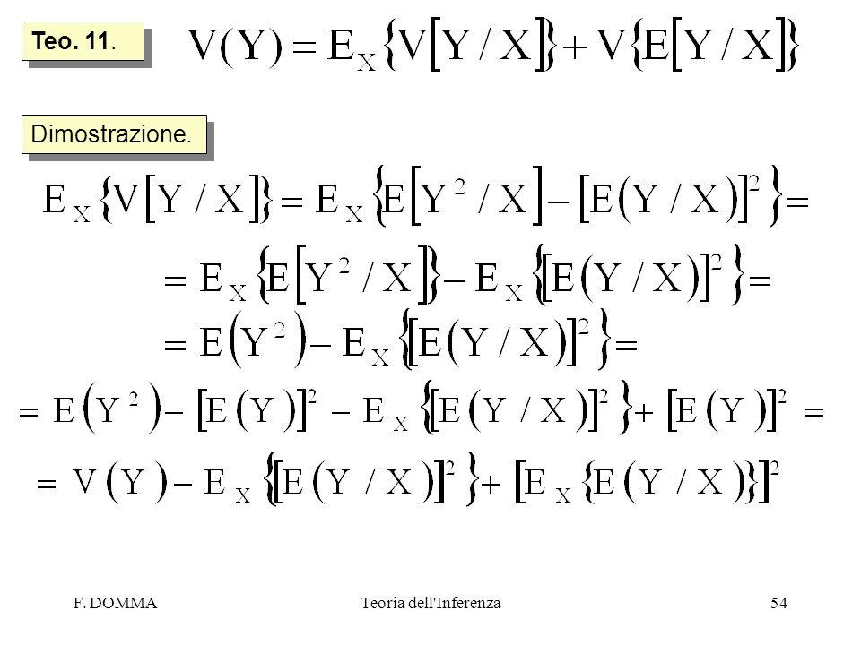 F. DOMMATeoria dell'Inferenza54 Teo. 11. Dimostrazione.
