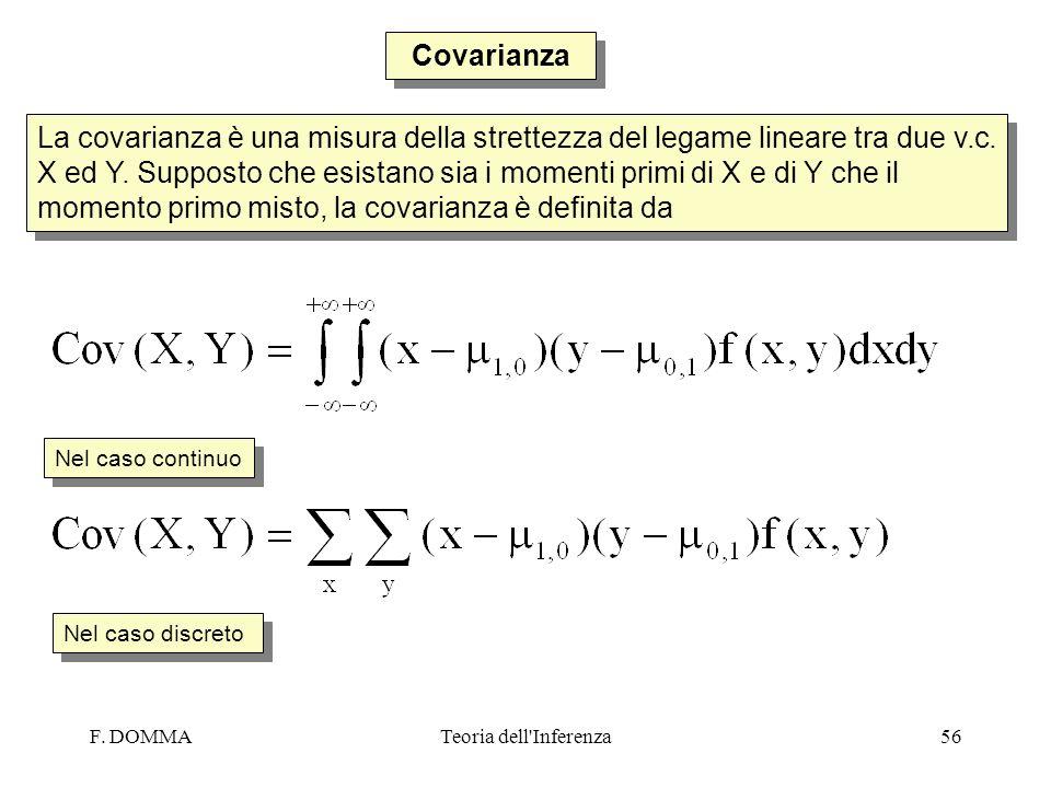 F. DOMMATeoria dell'Inferenza56 Covarianza La covarianza è una misura della strettezza del legame lineare tra due v.c. X ed Y. Supposto che esistano s