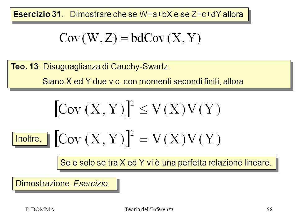 F. DOMMATeoria dell'Inferenza58 Esercizio 31. Dimostrare che se W=a+bX e se Z=c+dY allora Teo. 13. Disuguaglianza di Cauchy-Swartz. Siano X ed Y due v