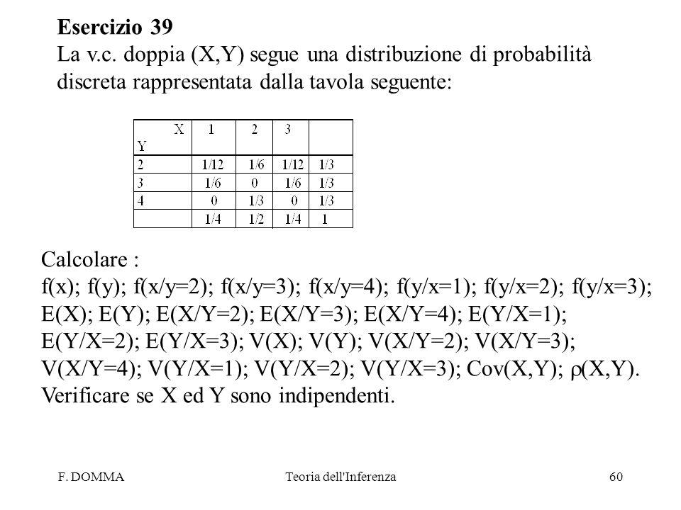 F. DOMMATeoria dell'Inferenza60 Esercizio 39 La v.c. doppia (X,Y) segue una distribuzione di probabilità discreta rappresentata dalla tavola seguente: