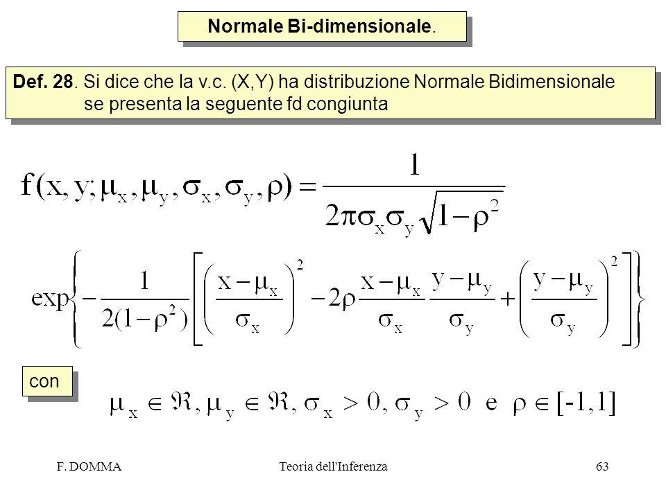 F. DOMMATeoria dell'Inferenza63 Normale Bi-dimensionale. Def. 28. Si dice che la v.c. (X,Y) ha distribuzione Normale Bidimensionale se presenta la seg