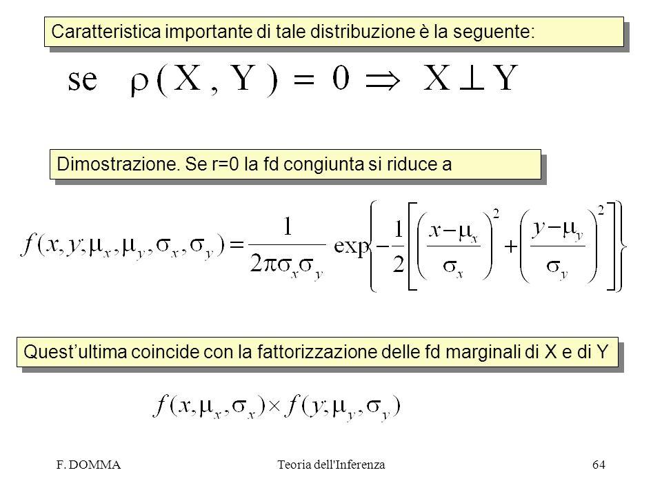 F. DOMMATeoria dell'Inferenza64 Caratteristica importante di tale distribuzione è la seguente: Dimostrazione. Se r=0 la fd congiunta si riduce a Quest