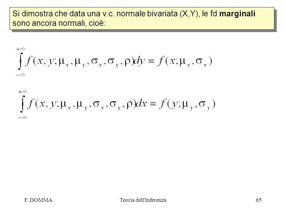 F. DOMMATeoria dell'Inferenza65 Si dimostra che data una v.c. normale bivariata (X,Y), le fd marginali sono ancora normali, cioè: