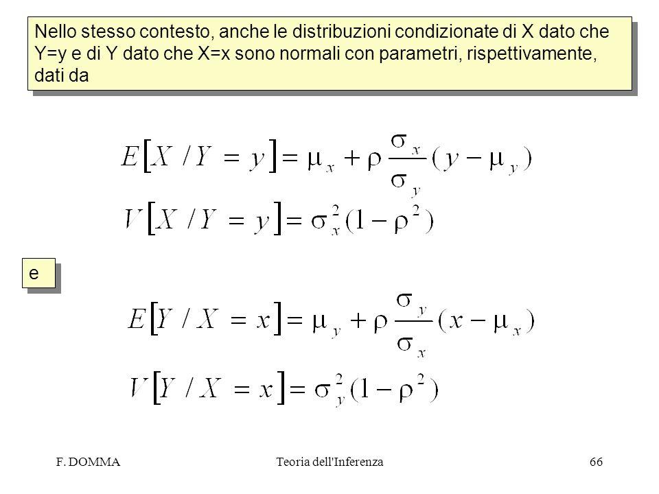 F. DOMMATeoria dell'Inferenza66 Nello stesso contesto, anche le distribuzioni condizionate di X dato che Y=y e di Y dato che X=x sono normali con para