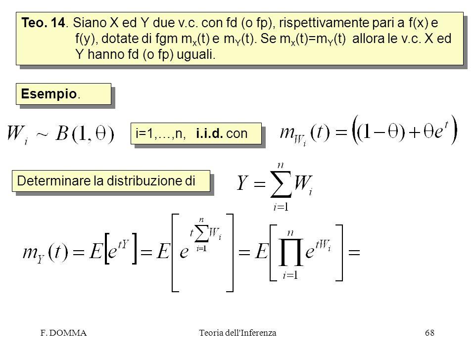 F. DOMMATeoria dell'Inferenza68 Teo. 14. Siano X ed Y due v.c. con fd (o fp), rispettivamente pari a f(x) e f(y), dotate di fgm m x (t) e m Y (t). Se