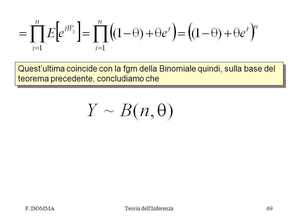 F. DOMMATeoria dell'Inferenza69 Questultima coincide con la fgm della Binomiale quindi, sulla base del teorema precedente, concludiamo che