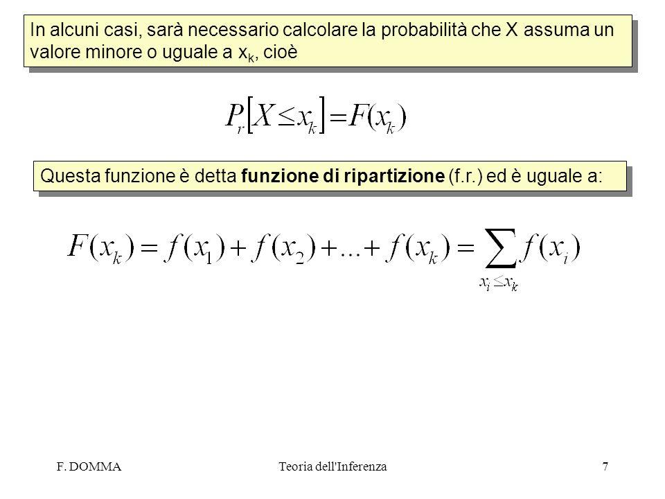 F. DOMMATeoria dell'Inferenza7 In alcuni casi, sarà necessario calcolare la probabilità che X assuma un valore minore o uguale a x k, cioè Questa funz