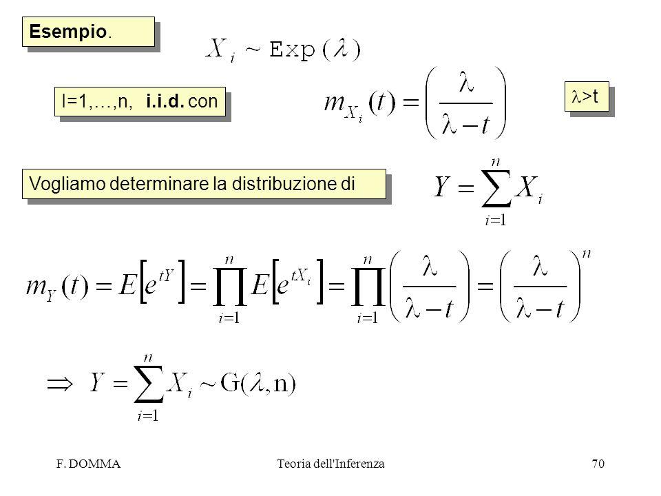 F. DOMMATeoria dell'Inferenza70 Esempio. I=1,…,n, i.i.d. con >t Vogliamo determinare la distribuzione di