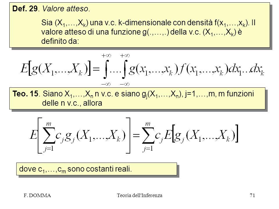 F. DOMMATeoria dell'Inferenza71 Def. 29. Valore atteso. Sia (X 1,…,X k ) una v.c. k-dimensionale con densità f(x 1,…,x k ). Il valore atteso di una fu