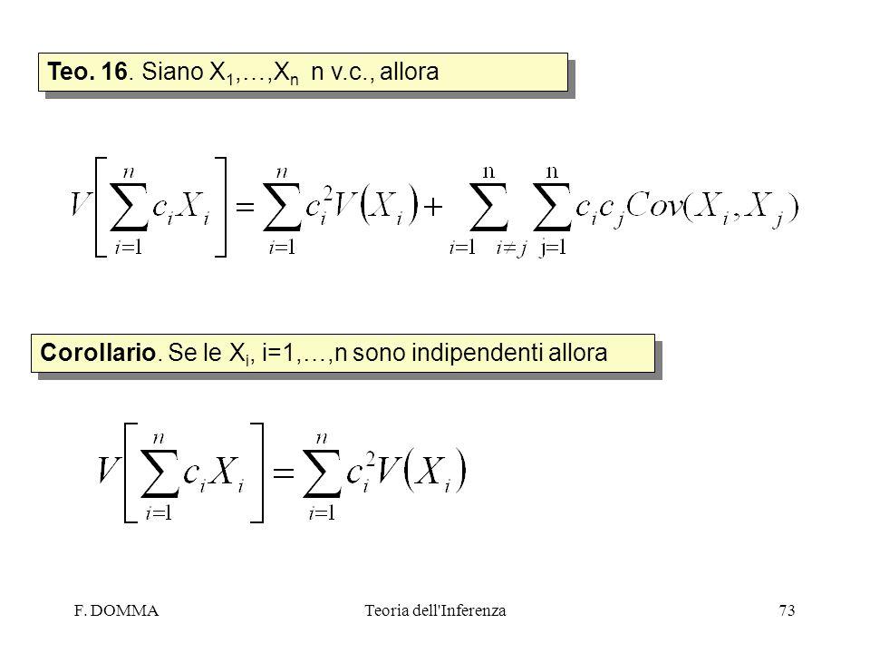 F. DOMMATeoria dell'Inferenza73 Teo. 16. Siano X 1,…,X n n v.c., allora Corollario. Se le X i, i=1,…,n sono indipendenti allora