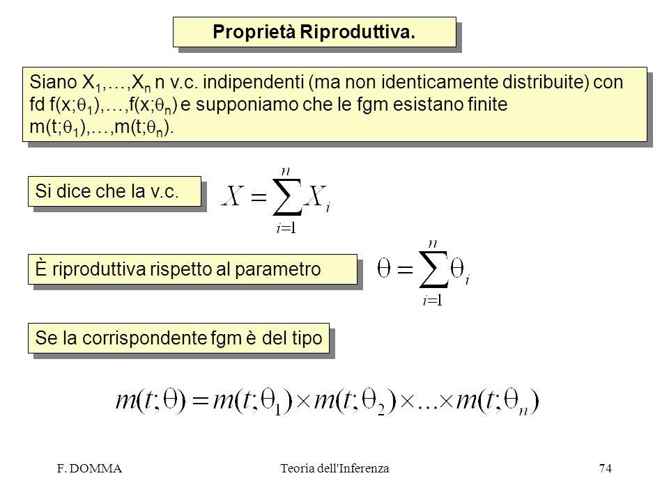 F. DOMMATeoria dell'Inferenza74 Proprietà Riproduttiva. Siano X 1,…,X n n v.c. indipendenti (ma non identicamente distribuite) con fd f(x; 1 ),…,f(x;