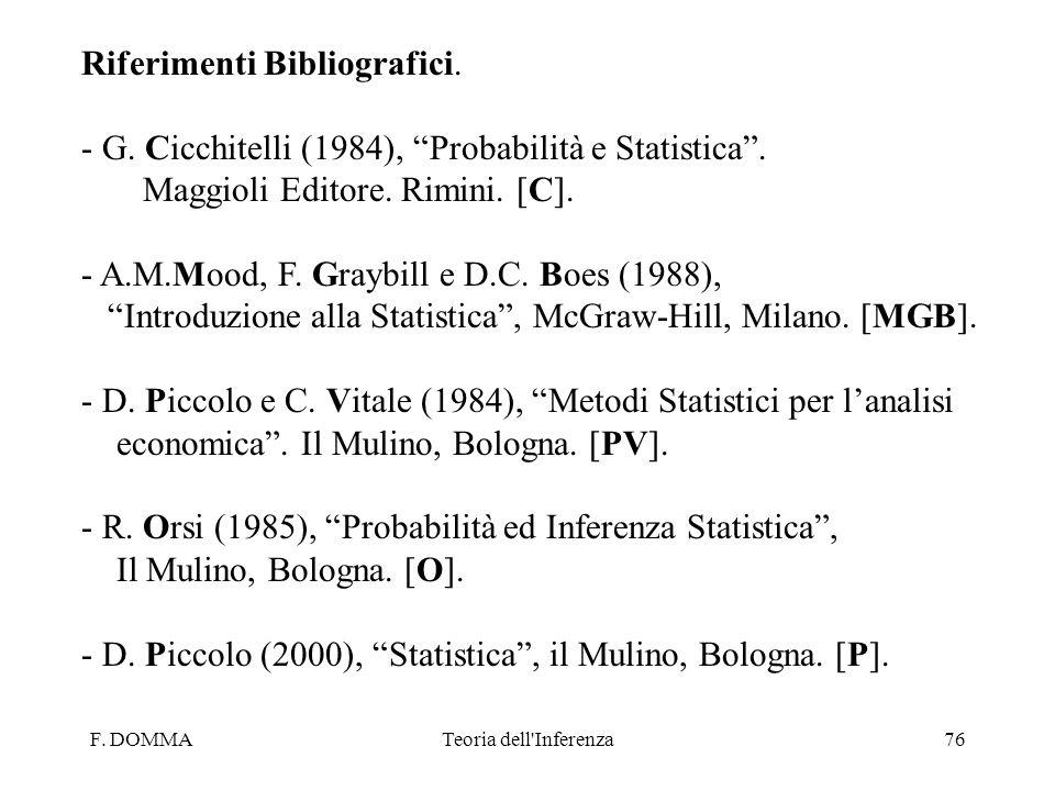 F. DOMMATeoria dell'Inferenza76 Riferimenti Bibliografici. - G. Cicchitelli (1984), Probabilità e Statistica. Maggioli Editore. Rimini. [C]. - A.M.Moo