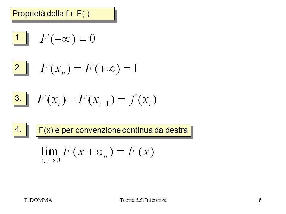 F. DOMMATeoria dell'Inferenza8 Proprietà della f.r. F(.): 1. 2. 3. 4. F(x) è per convenzione continua da destra