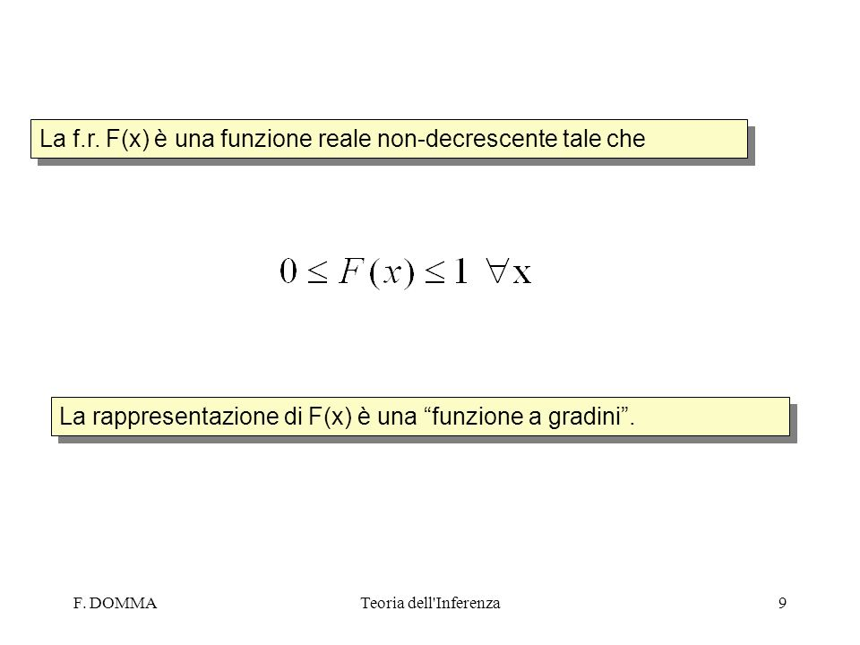 F. DOMMATeoria dell'Inferenza9 La f.r. F(x) è una funzione reale non-decrescente tale che La rappresentazione di F(x) è una funzione a gradini.