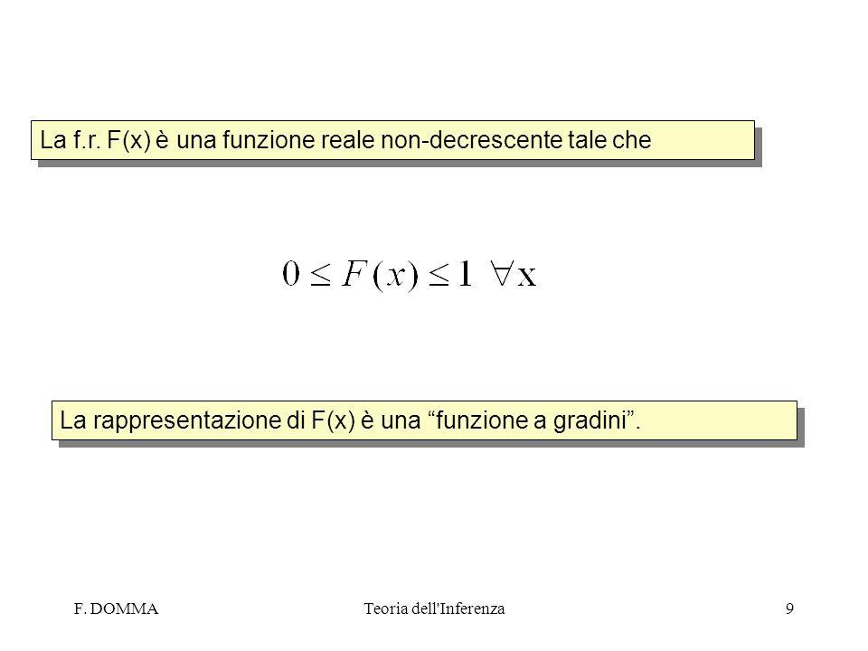 F.DOMMATeoria dell Inferenza70 Esempio. I=1,…,n, i.i.d.
