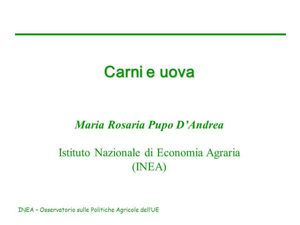 INEA – Osservatorio sulle Politiche Agricole dellUE Carni e uova Maria Rosaria Pupo DAndrea Istituto Nazionale di Economia Agraria (INEA)