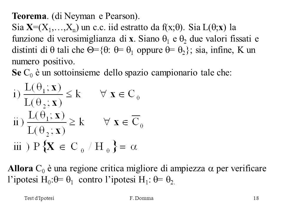 Test d IpotesiF. Domma18 Teorema. (di Neyman e Pearson).