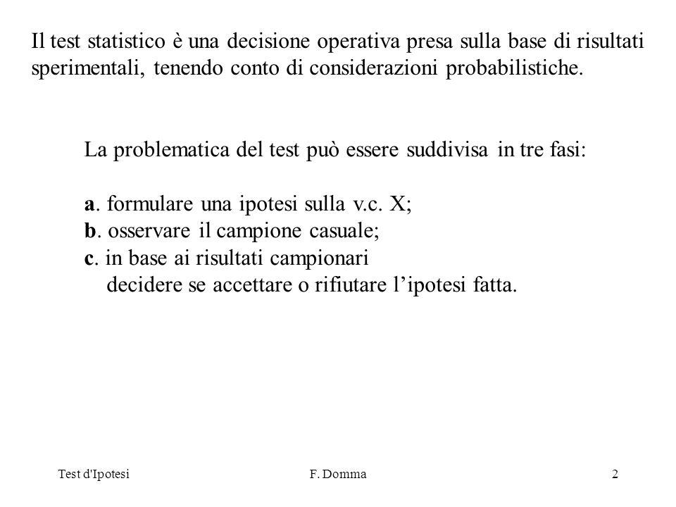 Test d IpotesiF. Domma63 Sotto H 0 Rifiutiamo H 0 se i valori di D sono molto diversi dallo zero.