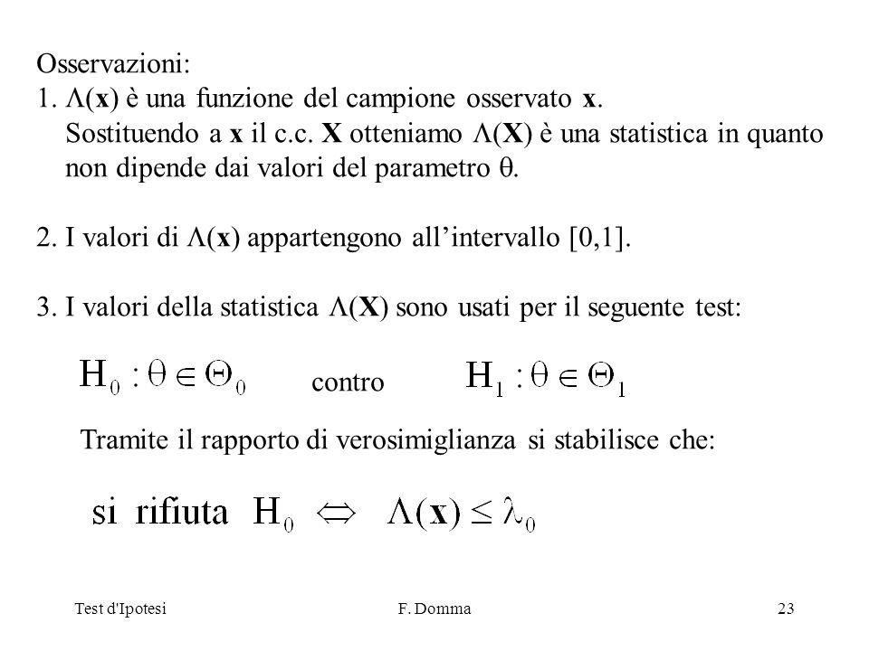 Test d IpotesiF. Domma23 Osservazioni: 1. (x) è una funzione del campione osservato x.