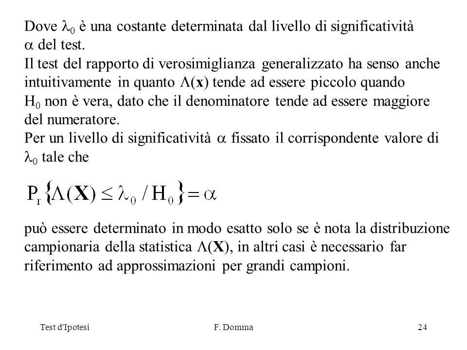 Test d IpotesiF. Domma24 Dove 0 è una costante determinata dal livello di significatività del test.