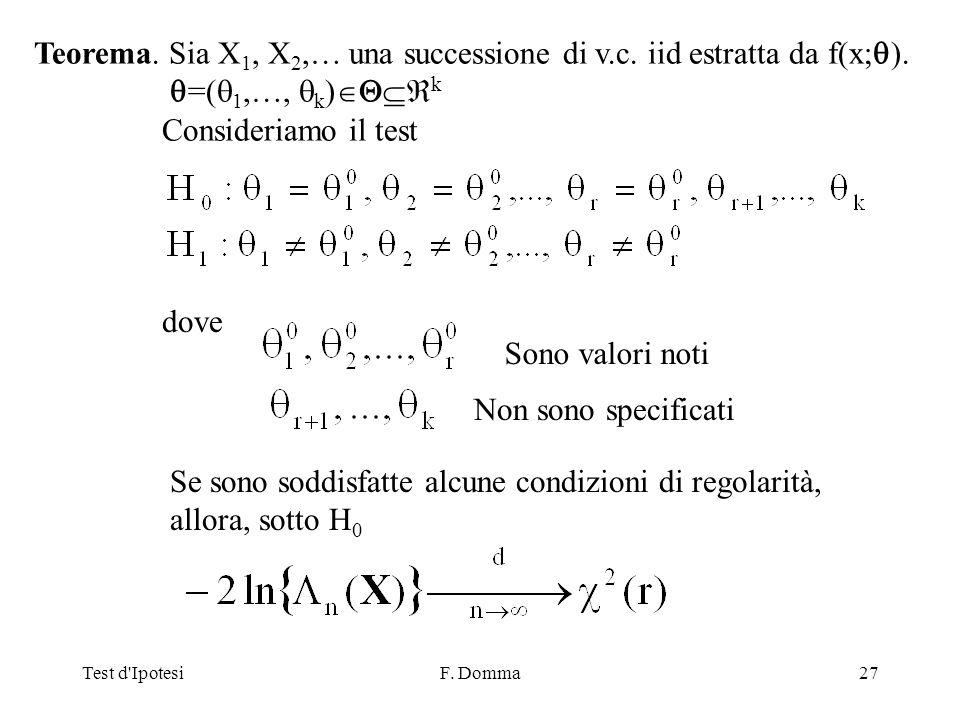 Test d IpotesiF. Domma27 Teorema. Sia X 1, X 2,… una successione di v.c.