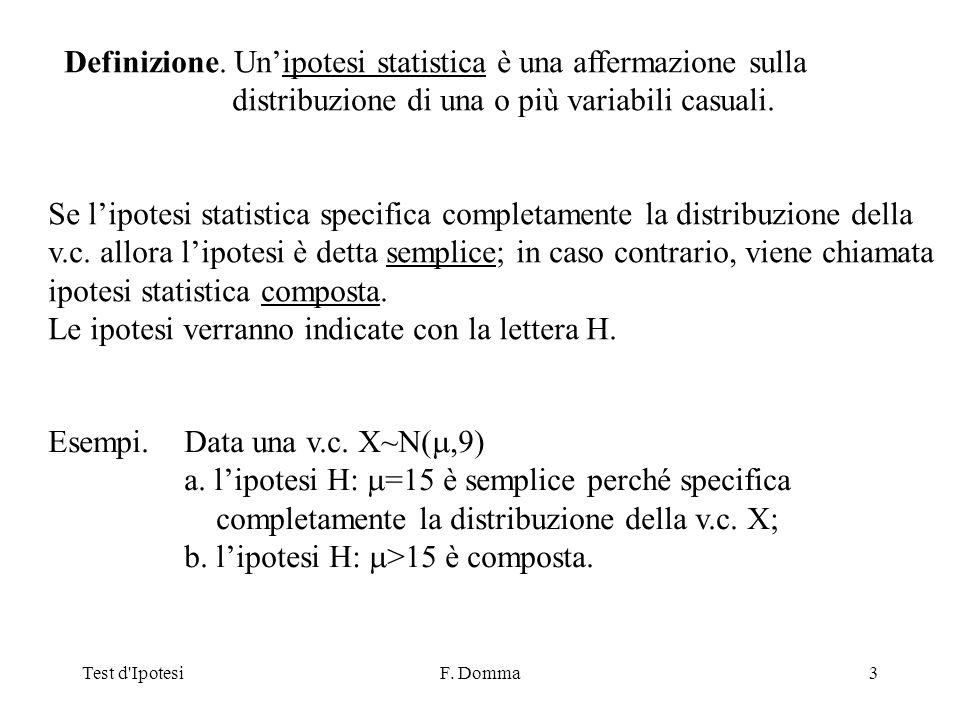 Test d IpotesiF.Domma24 Dove 0 è una costante determinata dal livello di significatività del test.