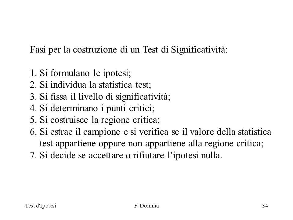 Test d IpotesiF. Domma34 Fasi per la costruzione di un Test di Significatività: 1.