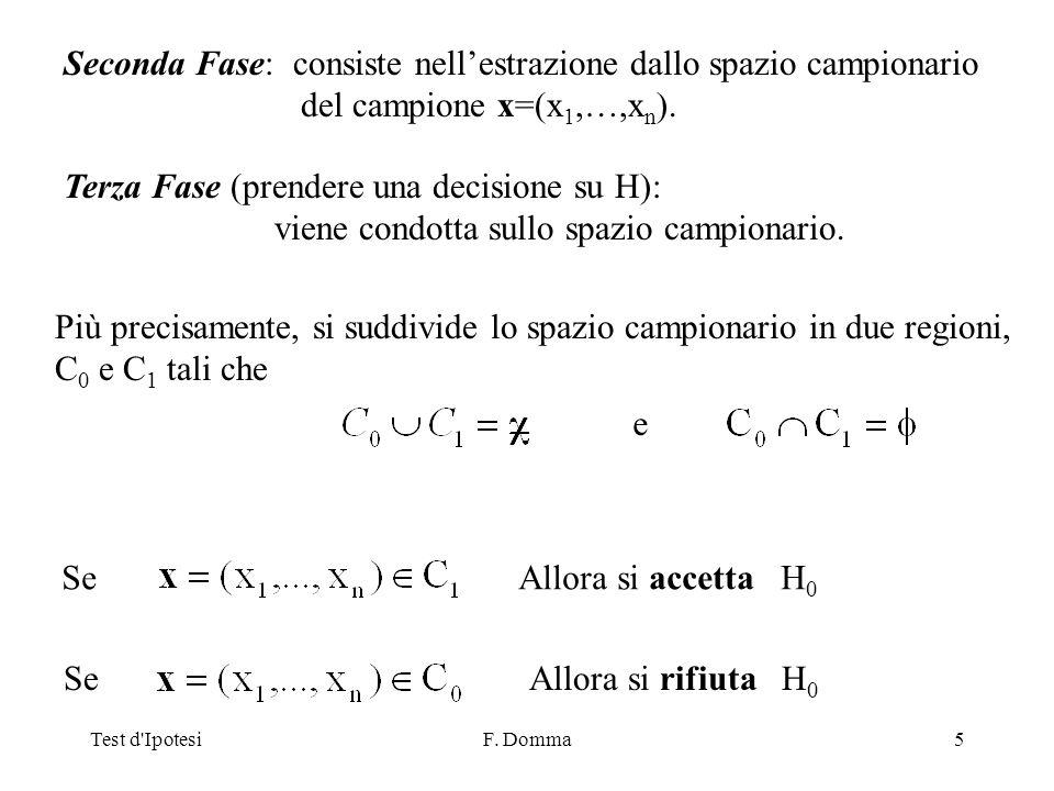 Test d IpotesiF.Domma46 Determinazione dei punti critici.