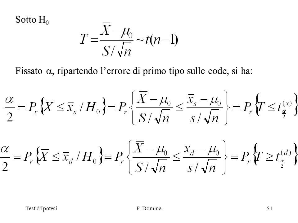 Test d IpotesiF. Domma51 Sotto H 0 Fissato, ripartendo lerrore di primo tipo sulle code, si ha: