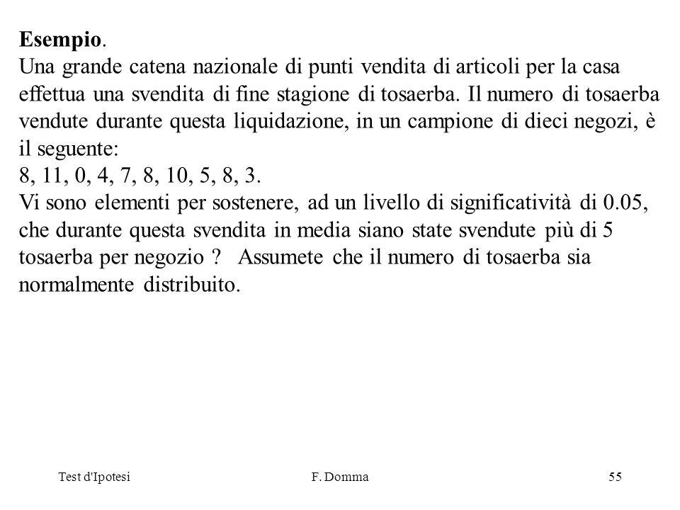 Test d IpotesiF. Domma55 Esempio.