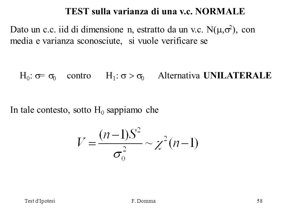Test d IpotesiF. Domma58 TEST sulla varianza di una v.c.