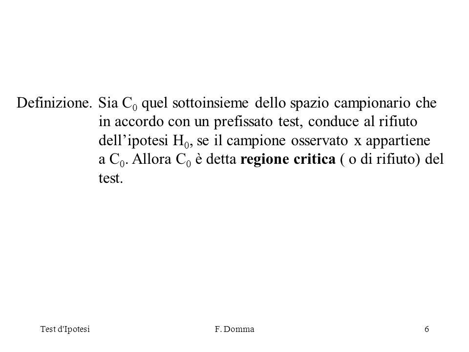 Test d IpotesiF.Domma57 LIntervallo di confidenza per è: Se H 0 : = 0 e 0 appartiene allI.C.