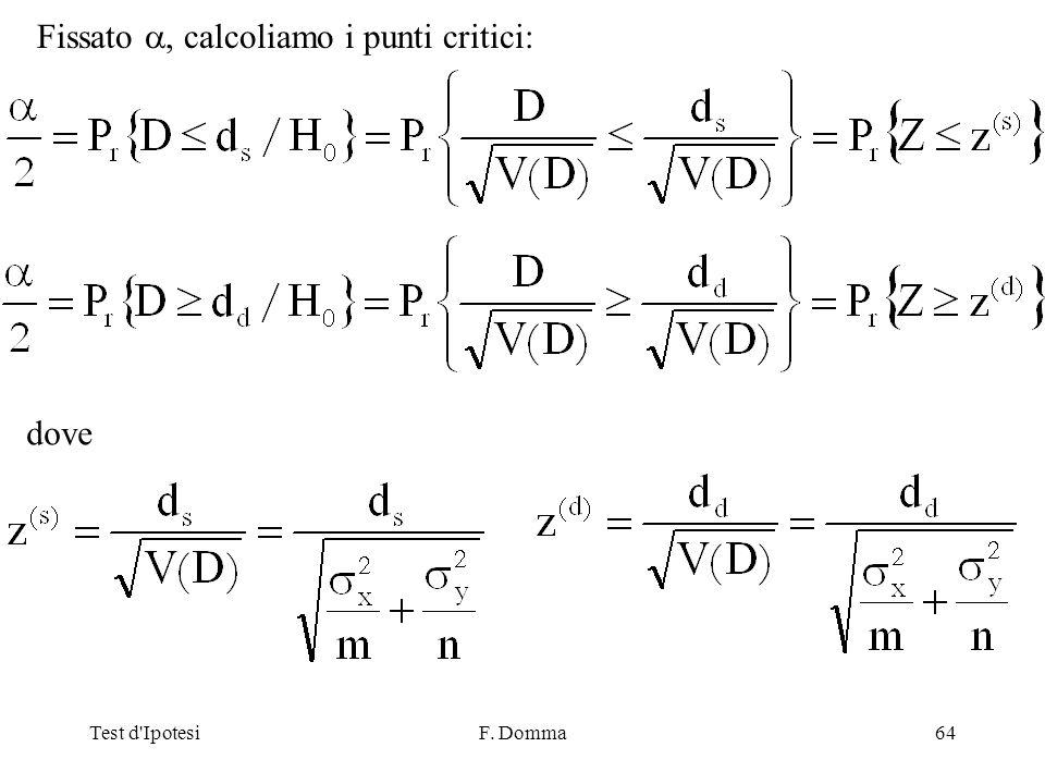 Test d IpotesiF. Domma64 Fissato, calcoliamo i punti critici: dove