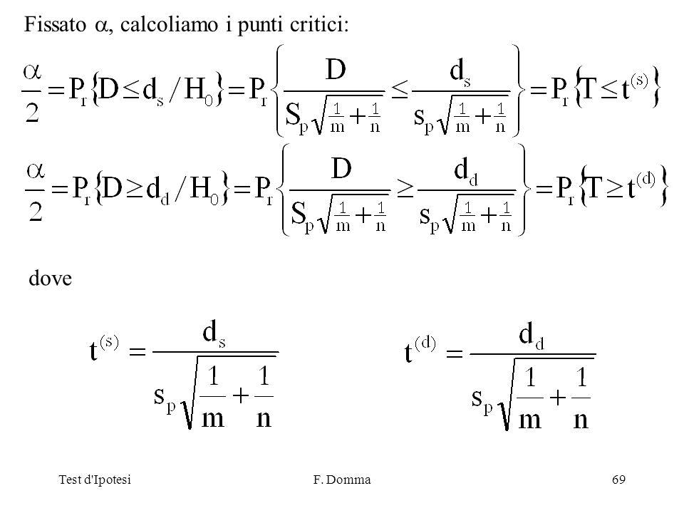 Test d IpotesiF. Domma69 Fissato, calcoliamo i punti critici: dove