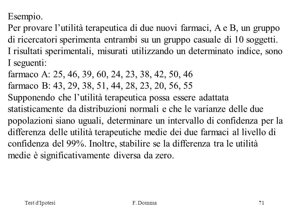 Test d IpotesiF. Domma71 Esempio.