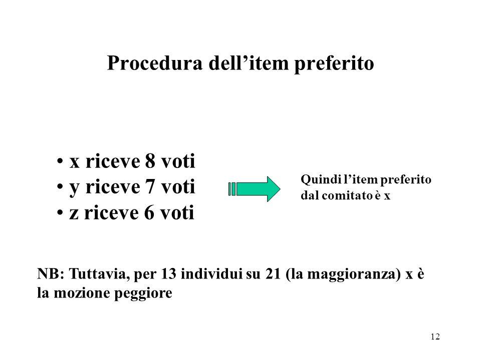 12 Procedura dellitem preferito x riceve 8 voti y riceve 7 voti z riceve 6 voti Quindi litem preferito dal comitato è x NB: Tuttavia, per 13 individui