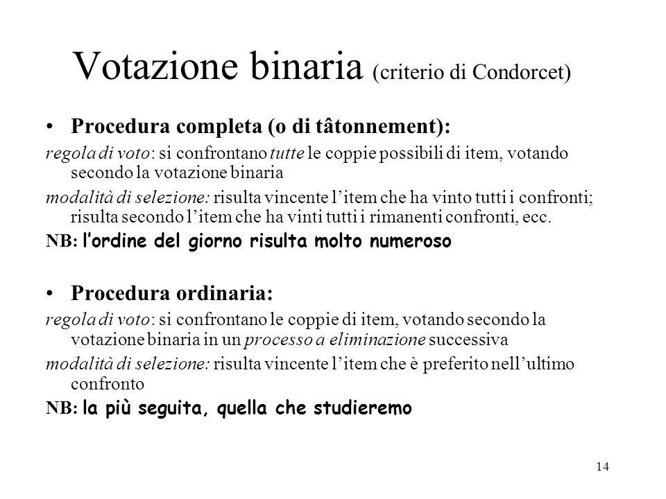 14 Votazione binaria (criterio di Condorcet) Procedura completa (o di tâtonnement): regola di voto: si confrontano tutte le coppie possibili di item,
