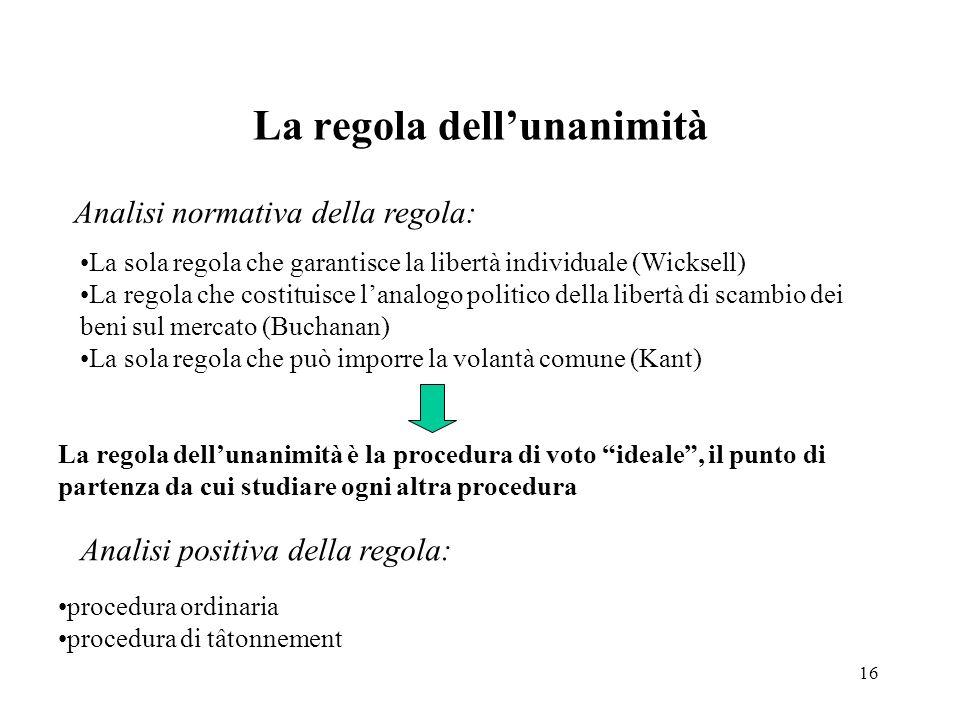 16 La regola dellunanimità Analisi normativa della regola: La sola regola che garantisce la libertà individuale (Wicksell) La regola che costituisce l