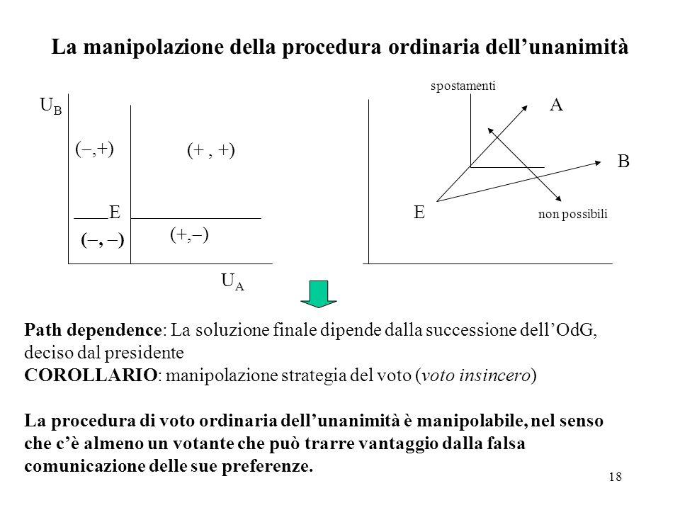18 La manipolazione della procedura ordinaria dellunanimità Path dependence: La soluzione finale dipende dalla successione dellOdG, deciso dal preside