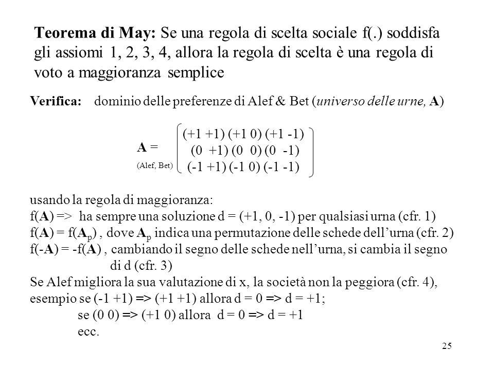 25 Teorema di May: Se una regola di scelta sociale f(.) soddisfa gli assiomi 1, 2, 3, 4, allora la regola di scelta è una regola di voto a maggioranza
