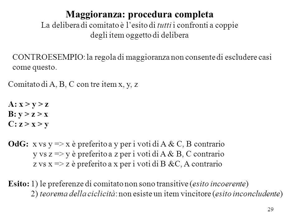 29 Maggioranza: procedura completa La delibera di comitato è lesito di tutti i confronti a coppie degli item oggetto di delibera Comitato di A, B, C c