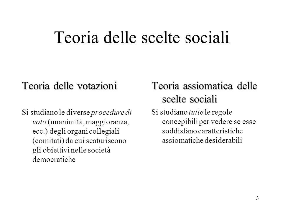 3 Teoria delle scelte sociali Teoria delle votazioni Si studiano le diverse procedure di voto (unanimità, maggioranza, ecc.) degli organi collegiali (